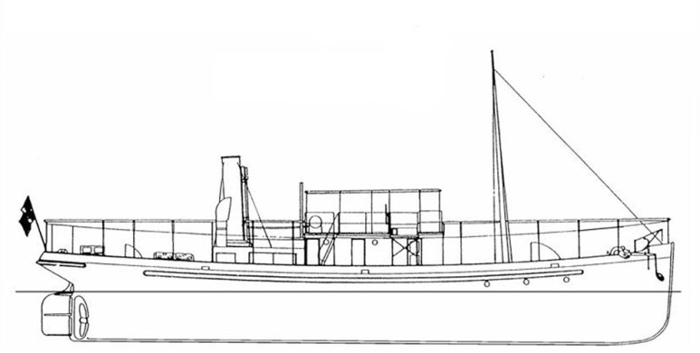 Cisterna Costiera Aniene -1915