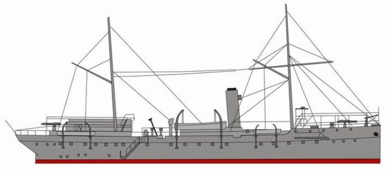 Cannoniera Sebastiano Caboto - 1915