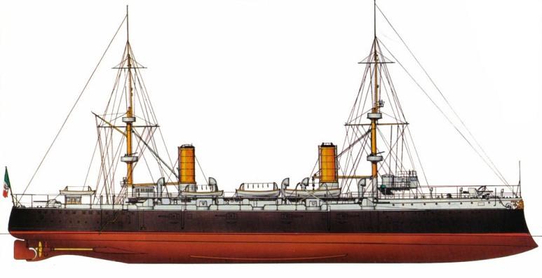 Incrociatore Corazzato Carlo Alberto - 1915