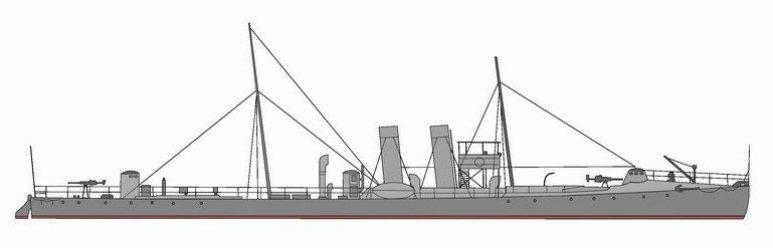 Torpediniere Albatros - 1915