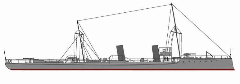 Cacciatorpediniere Strale - 1915