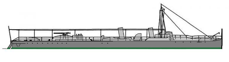 Torpediniere 21OS - 1915