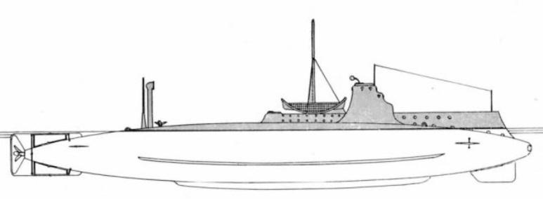 Sommergibile Delfino - 1915