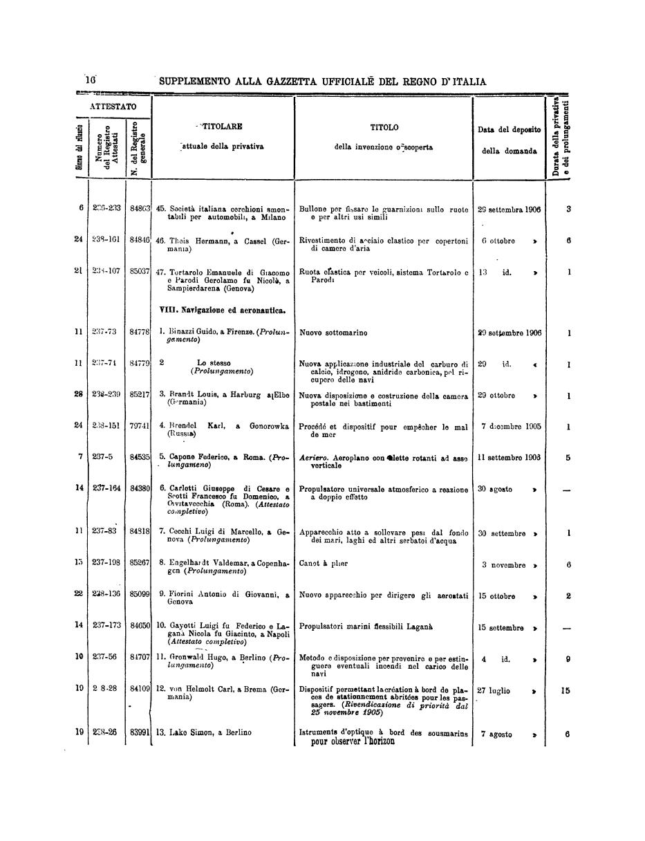 Supplemento alla Gazzetta Ufficiale del Regno d'Italia del 5 aprile 1907 - N. 81 - Pag.16