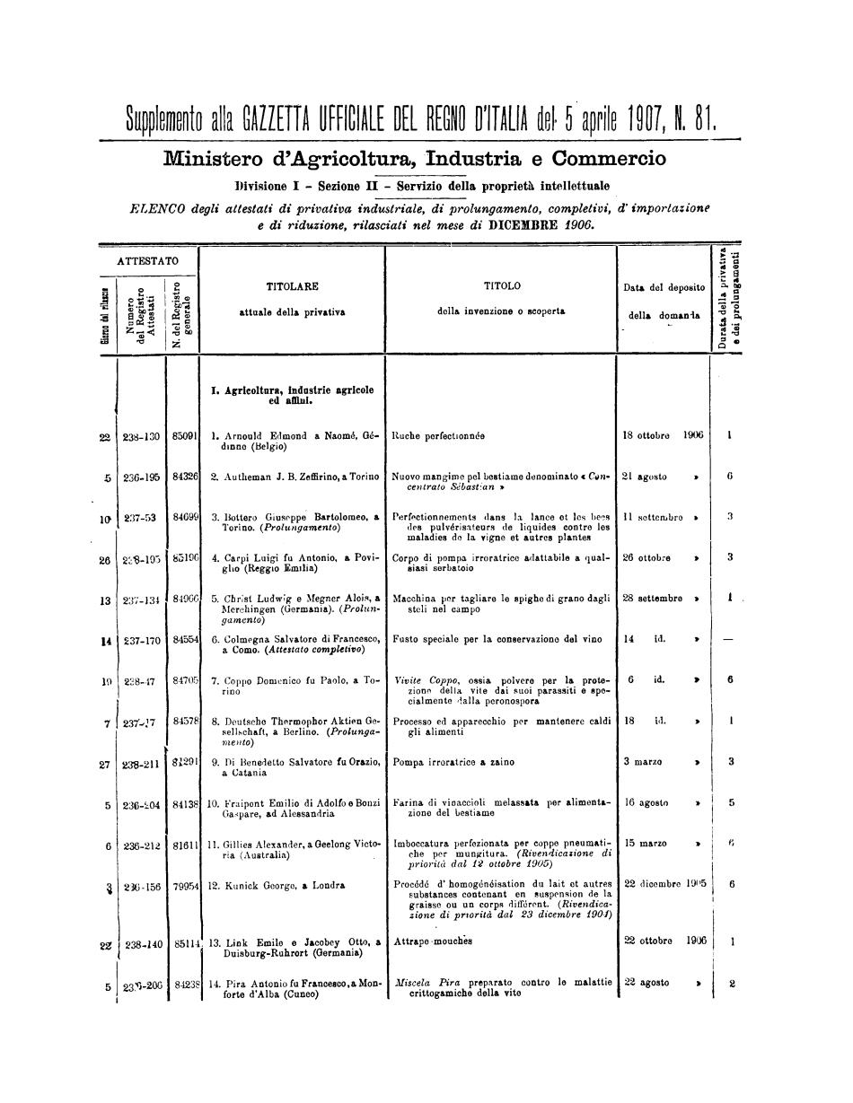 Supplemento alla Gazzetta Ufficiale del Regno d'Italia del 5 aprile 1907 - N. 81 - Pag.1
