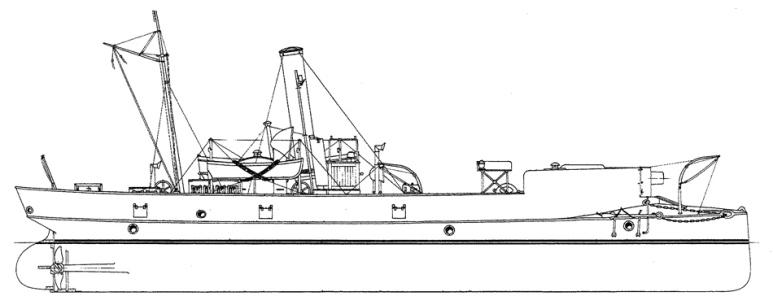 Cannoniera Guardiano - 1915