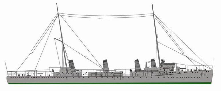Esploratore Marsala - 1915