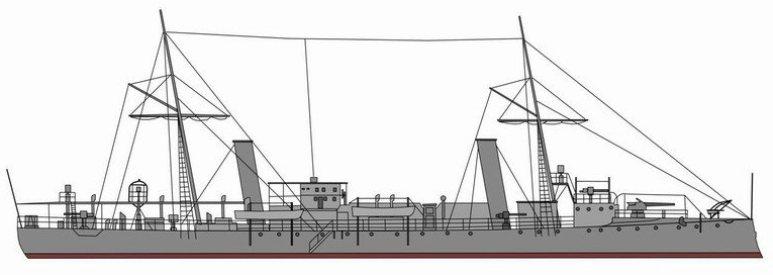 Nave Posamine Iride - 1915