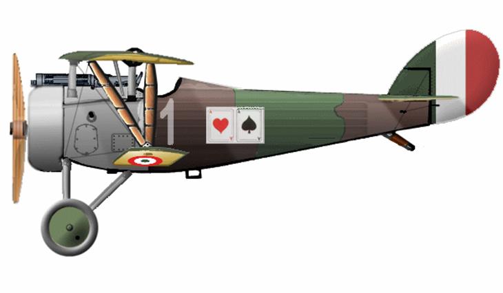 Nieuport Ni.27