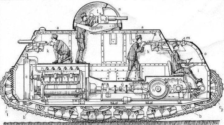 Fiat 2000 - Schema e sezione