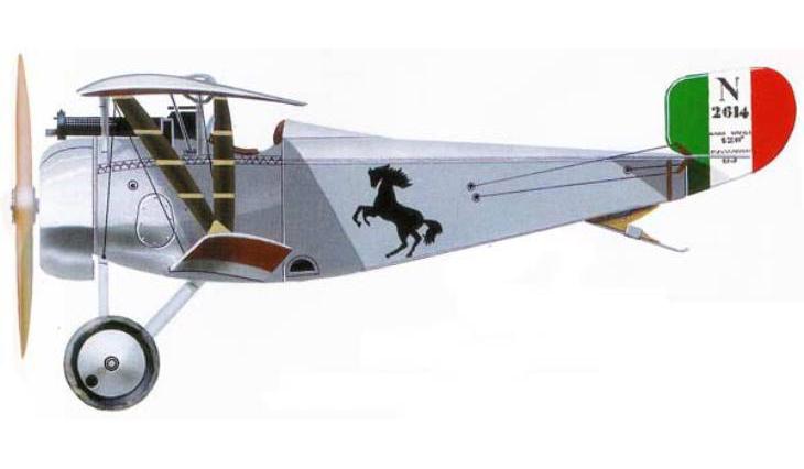 Nieuport Ni.17 - Francesco Baracca